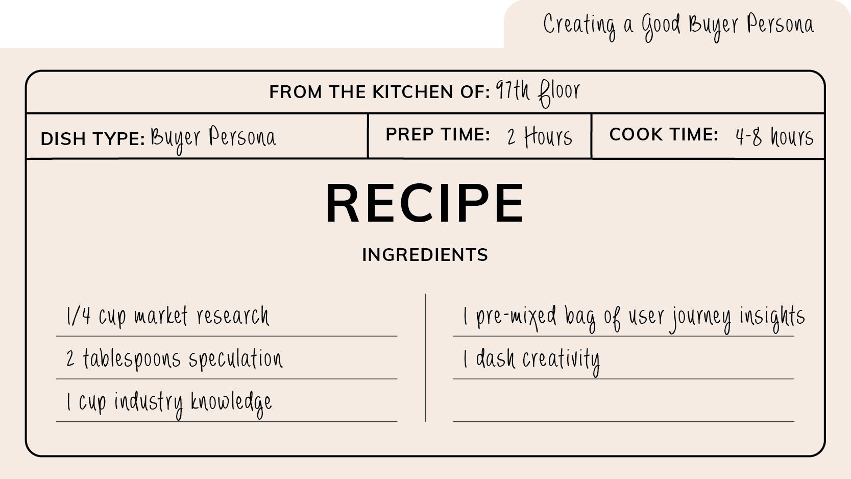 Buyer Persona Recipe-01