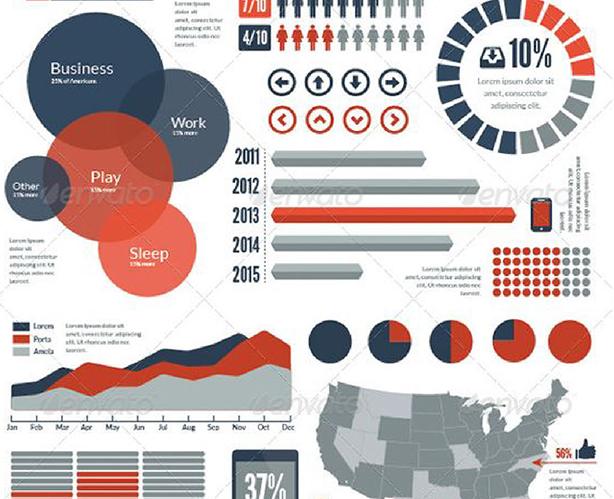 america infographic