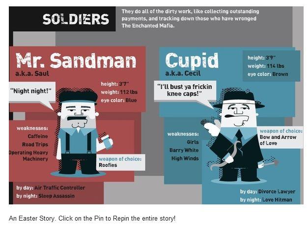 mr sandman cupid