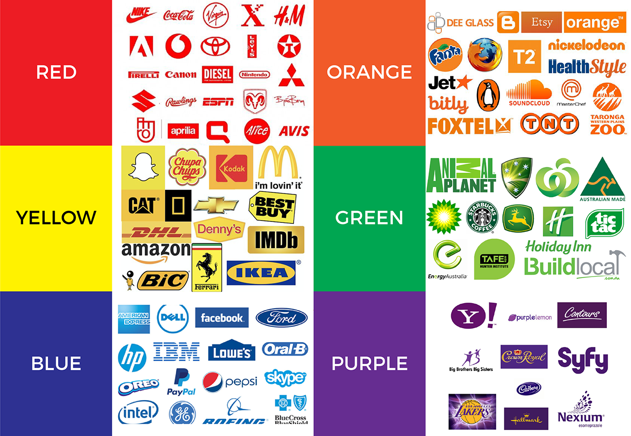 colors of logos