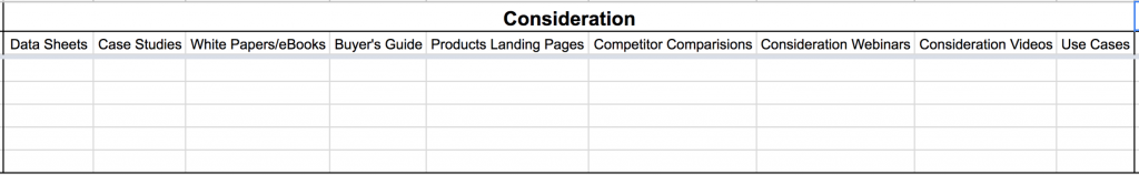 Content Funnel Audit - Consideration