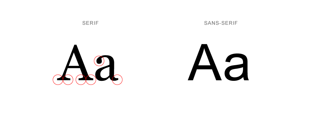 Serif vs sans-serif typography example