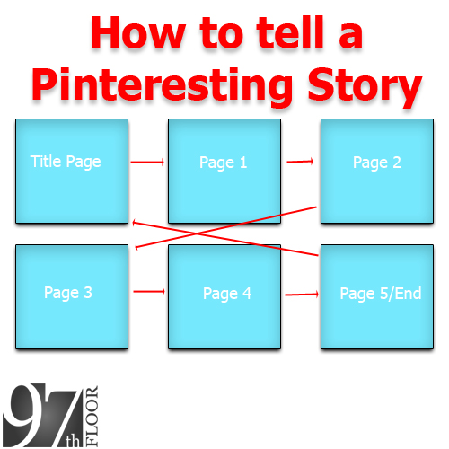 how to tell a pinteresting story