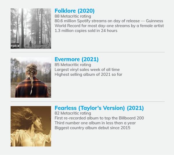 large-TSwift_Albums