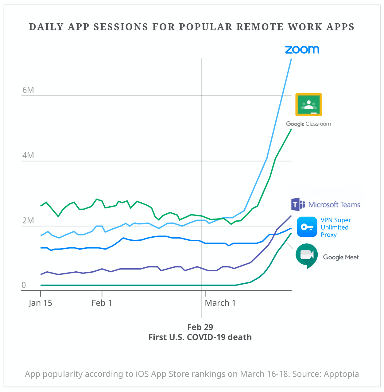 1_AppSessions@2x