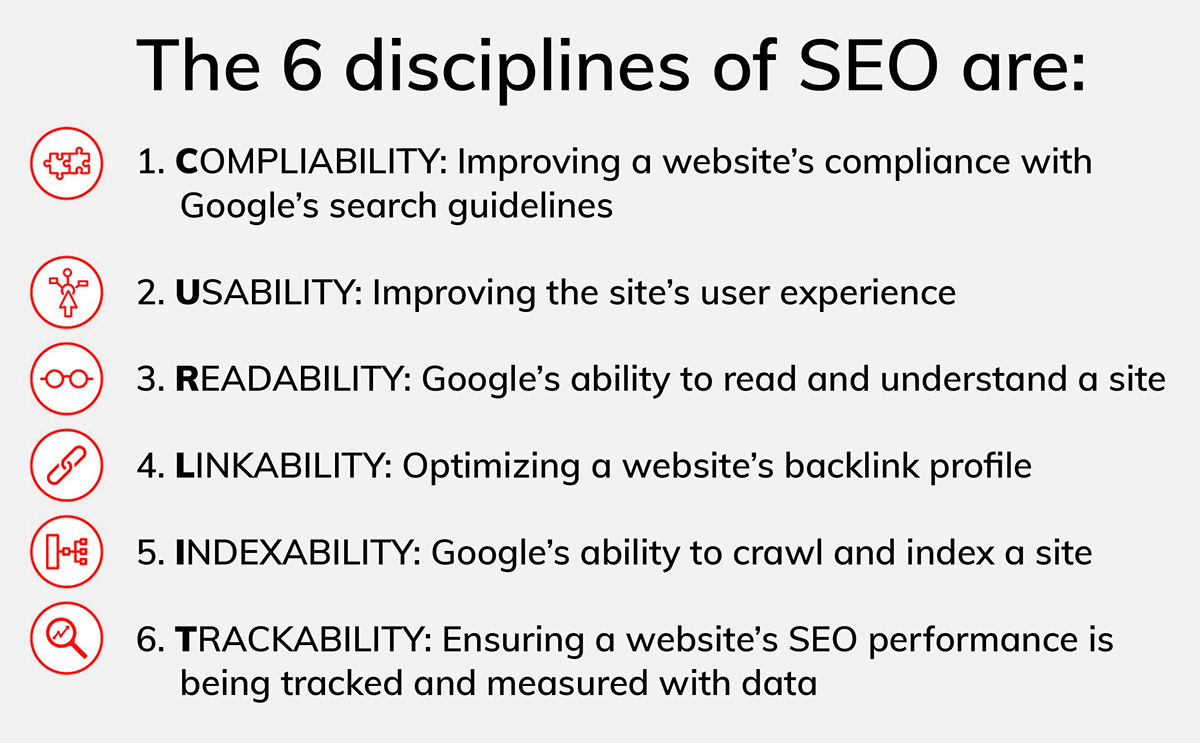Blog_The 6 Disciplines of SEO_6 Disciplines_V1